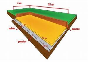 Terrain De Petanque Sans Decaisser : comment construire un terrain de p tanque chez soi en 4 ~ Melissatoandfro.com Idées de Décoration