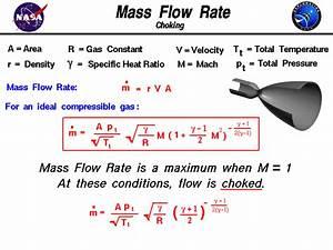 Mass Flow Rate