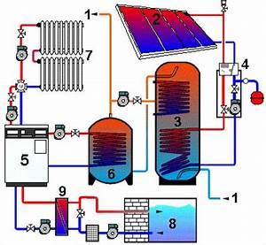 Solaranlage Für Einfamilienhaus : grafebad solaranlagen ~ Sanjose-hotels-ca.com Haus und Dekorationen