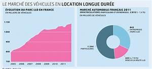 Location Longue Durée Véhicule : la location longue dur e un mod le qui r siste la crise ~ Medecine-chirurgie-esthetiques.com Avis de Voitures