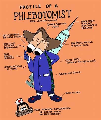 Phlebotomist Cartoon Profile Phlebotomy Doctor Guest Lab