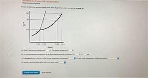 Solved  Tutored Practice Problem 13 5 2 Interpret Phase Di
