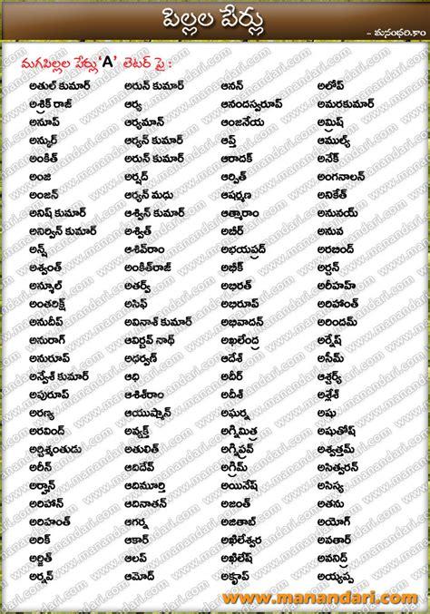 tags telugu baby boys names starting with b letter telugu baby boy names book 63874