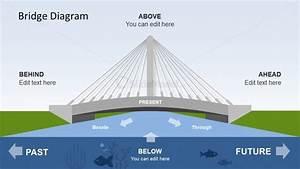Mintzberg Henry Strategy Bridge Model Template