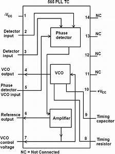 Pll Fm Detector