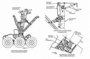 Boeing 777 Landing Gear   Another Blender Challenge