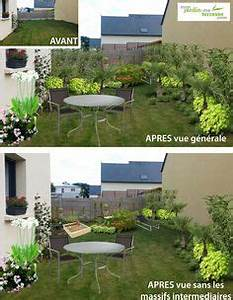 jardin on pinterest grass paths and gardens With exceptional amenager son jardin en pente 0 comment amenager son jardin en longueur monjardin