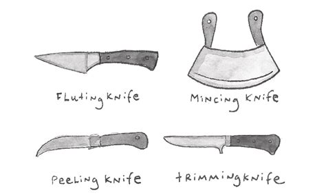 Types Of Kitchen Knives And Their Uses by Types Of Kitchen Knives Pdf Dandk Organizer