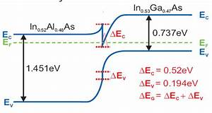 High Electron Mobility Transistors  Hemts   U2013 Millimeter