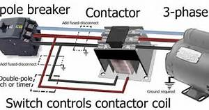 Electrical And Electronics Engineering  Switch Controls