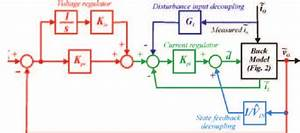 Block Diagram Of Buck Converter With State Space