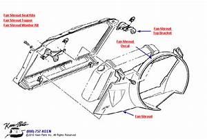 1977 Corvette Fan Shrouds Parts