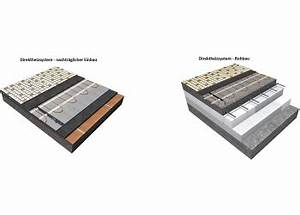 Elektrische Fußbodenheizung Test : elektrische fu bodenheizung fachartikel ir experten gmbh ~ A.2002-acura-tl-radio.info Haus und Dekorationen