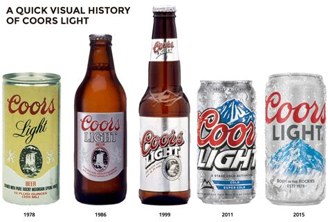 is coors light the new look of coors light millercoors blog