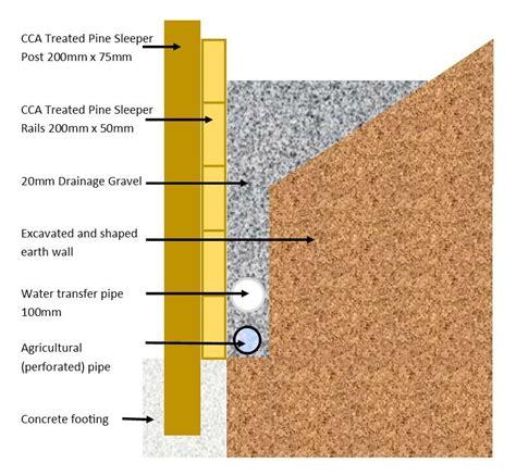 retaining wall basics retaining wall design