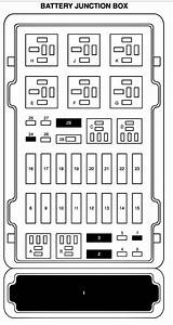 2001 E250 Under Hood And Under Dash Fuse Panel Diagram
