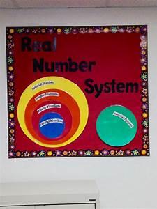 Real Number System Venn Diagram