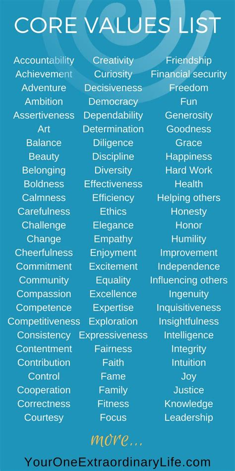 personal core values list  comprehensive list