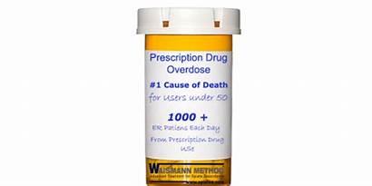 Prescription Bottle Abuse Pill Drug Pills Drugs