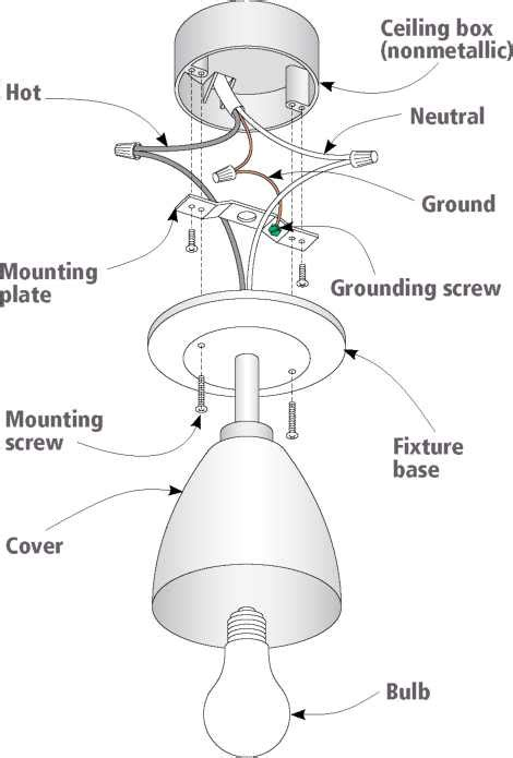 how to install a light fixture installing light fixture how to replace it diy home