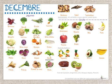 recette de cuisine simple et rapide calendrier fruits et légumes mois de décembre cocoon moi