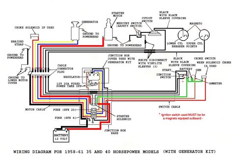yamaha mio sporty cdi wiring diagram somurich apktodownload