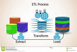 Database Concept  Extract Transform Load  Stock