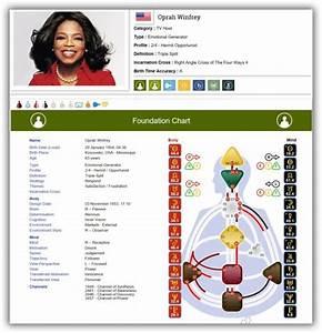 So You Like Oprah And Tony Robbins Me Too Here 39 S Why