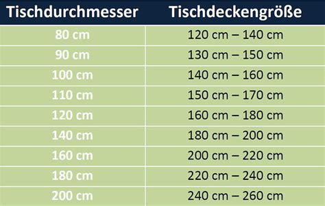 Tischdecke Runder Tisch by Ratgeber Tischdecken Tipps Zur Auswahl Gr 246 223 E Und Pflege