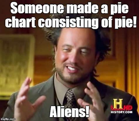 Pie Memes - ancient pie aliens imgflip