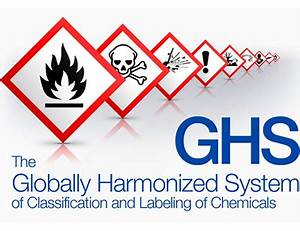 ghs desktop solution nicelabel With ghs labels include