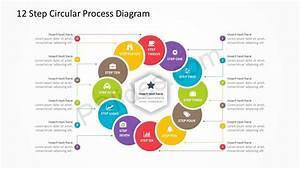 12 Step Circular Process Diagram