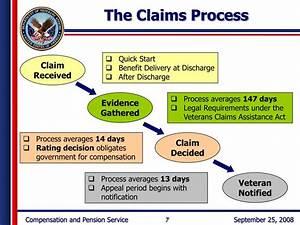 PPT - VA Benefits in Brief PowerPoint Presentation - ID:534302