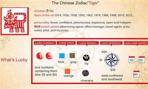 1986 chinese zodiac chaochaocharlie