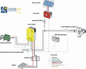Ac Coupled Off