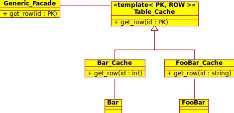 template metaprogramming virtualtemplate1 png