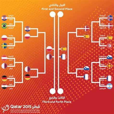 handball mondial  programme des demi finales