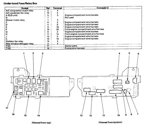 Acura Wiring Diagrams Fuse Panel Carknowledge