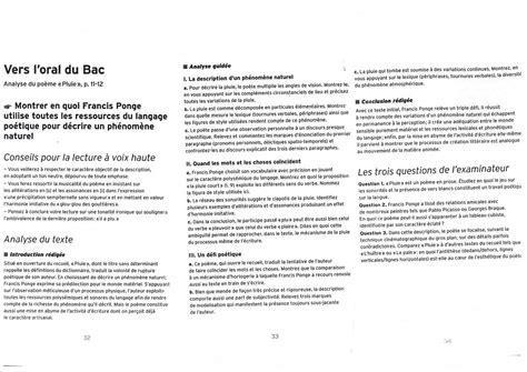 Conclusion Résumé De Texte by Textes En Lecture Analytique