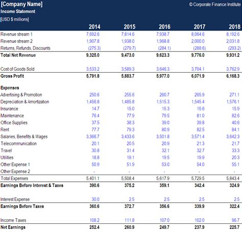 income statement template  annual monthly