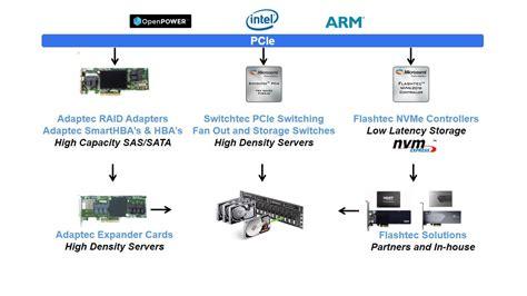 applications storage servers microsemi