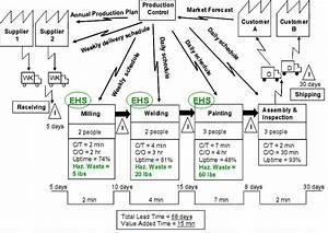 Contoh Cash Flow Business Plan
