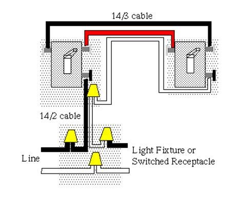 Commercial Wiring 3 Way Switch Schematic by Handymanwire Wiring Switch Handyman Why How Diagram