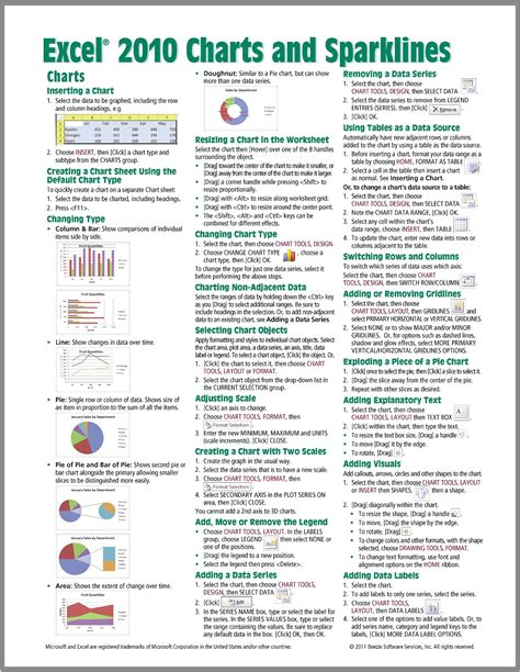 microsoft excel  charts sparklines quick reference