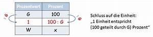 Prozent Von Prozent Berechnen : berechnung prozentsatz prozentrechnen kapiert ~ Themetempest.com Abrechnung