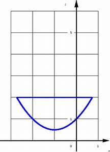 Eigenvektoren Berechnen Online : mathematik online test differentialgleichungen komplexe ~ Themetempest.com Abrechnung