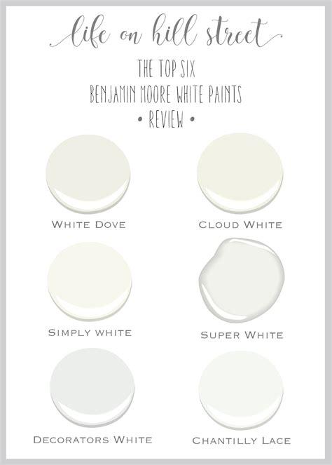 a breakdown of the 6 most popular benjamin white