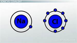 Single Covalent Bond: Definition & Examples - Video ...