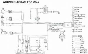 Coleman Powermate 5500 Wiring Diagram