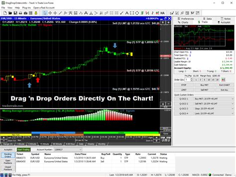 Forex Trading Platform List - forex trading software